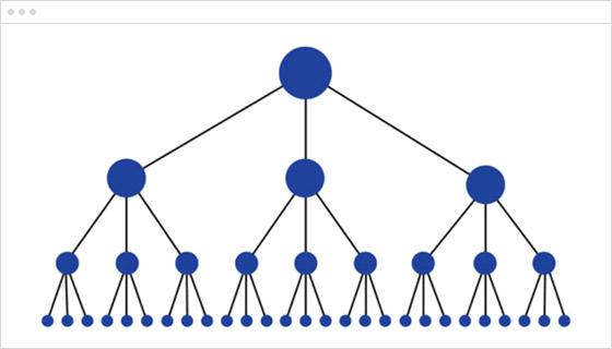 site_structure header