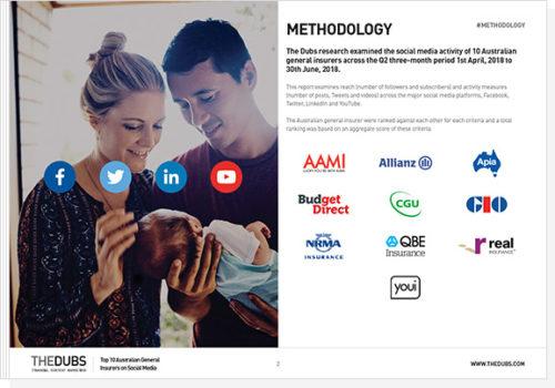 General insurers social media report
