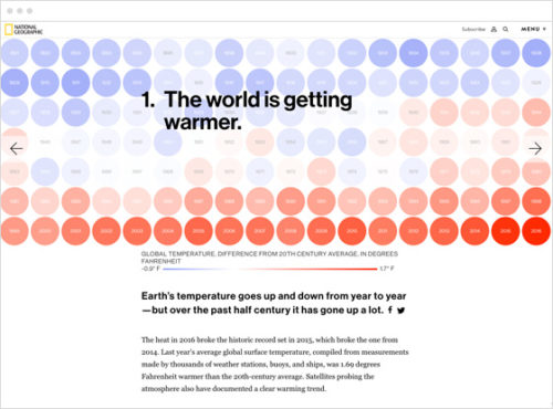 National Geographic Seven things to know about climate change