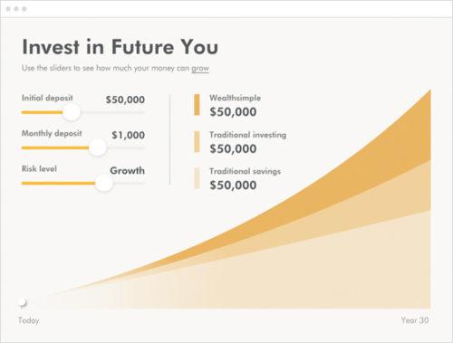 Invest in future you