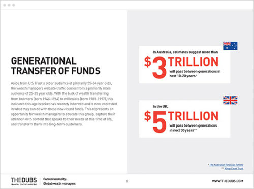 Generational transfer of funds wealth managers