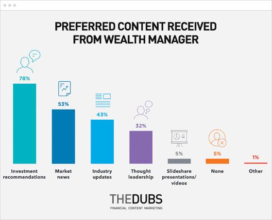 preferred_content (2) header