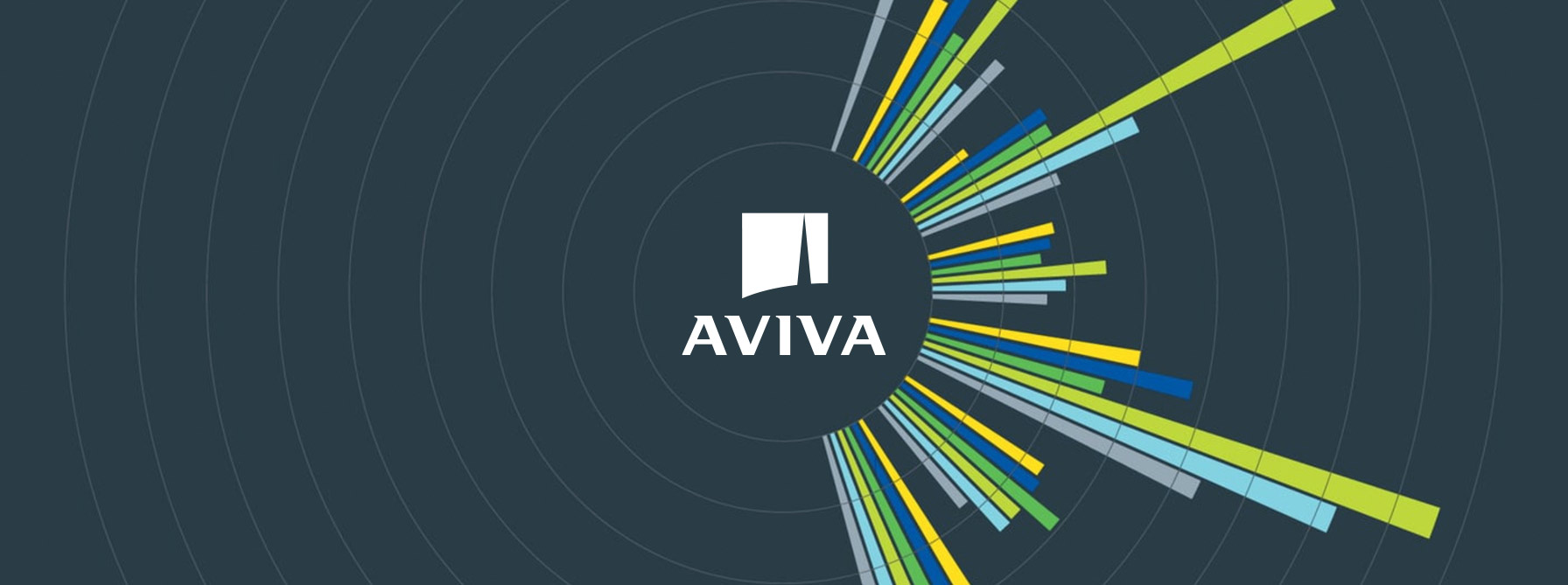 Aviva Investors elevates its content with podcasting and award winning publishing header