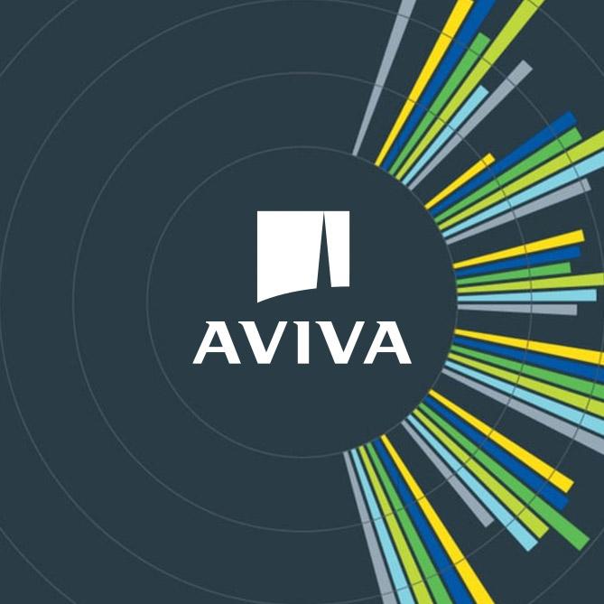 aviva-thumb header