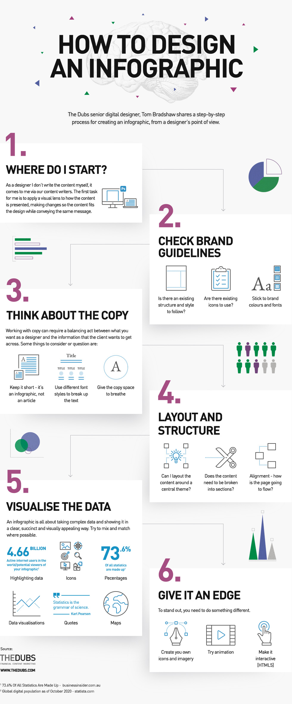 how-to-design-an-infographic header