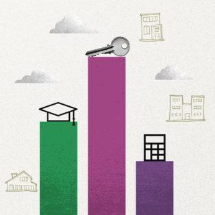 Home loan marketing trends